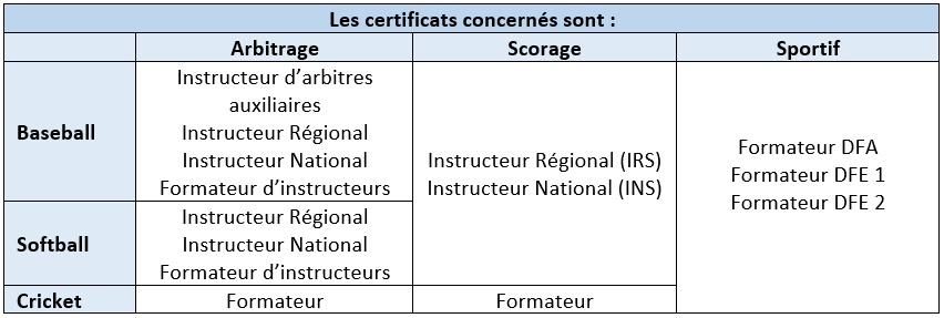 certificats-formation