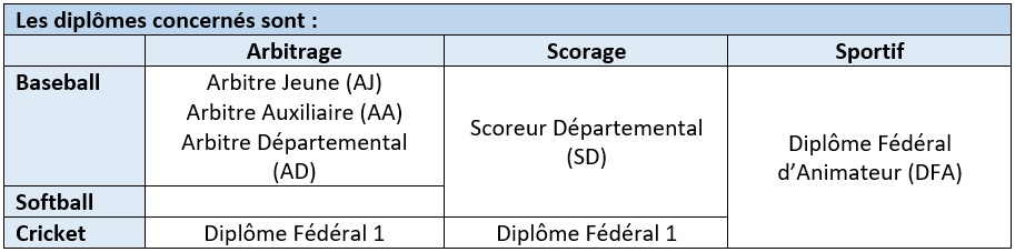 diplomes-formation-niveau-1