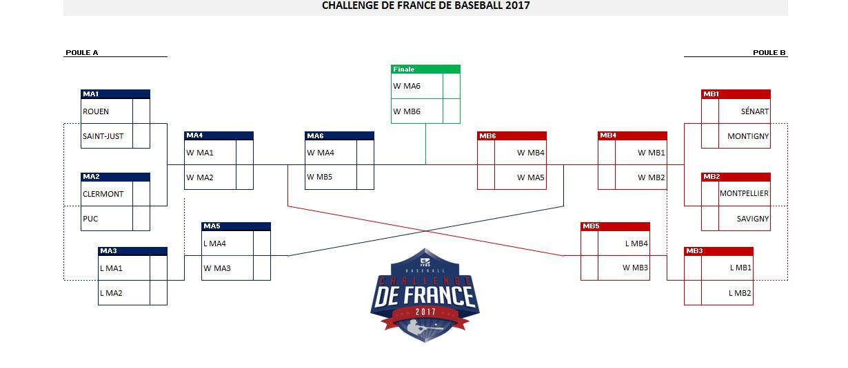 bandeau-cdf-baseball-2017-v1