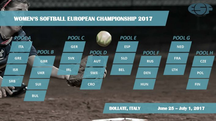 2017-womens-european-softball-championship-pools