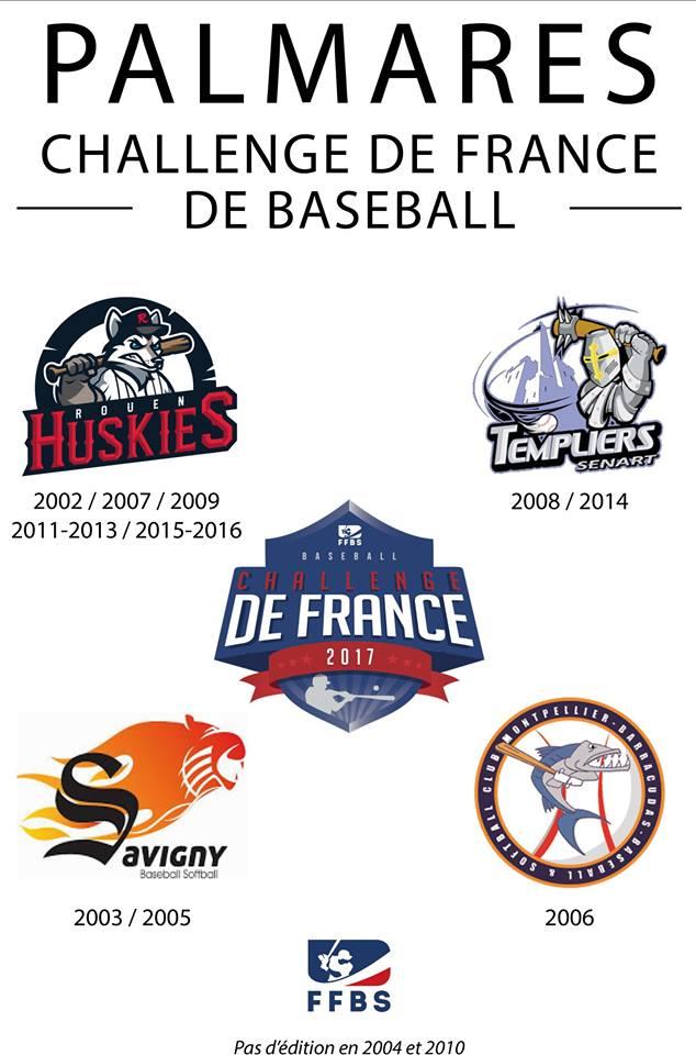 Palmares CdF Baseball
