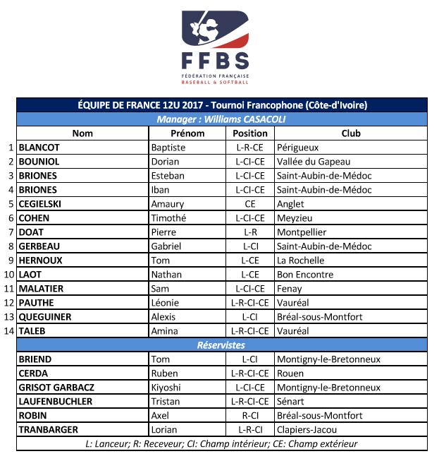 Equipe de France Baseball 12U 2017 Côte d'Ivoire