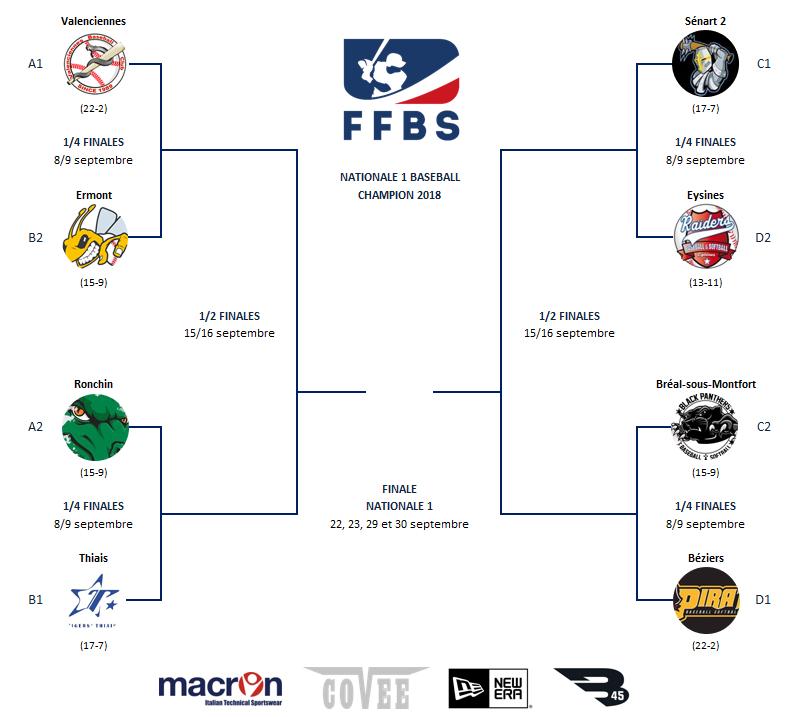 Tableau Playoffs N1 Bb 2018 Federation Francaise De Baseball Et Softball